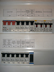 Electric Panel