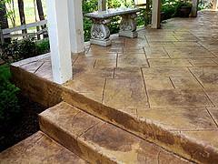 Concrete Porch Resurfacing Articles