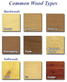 Common Types Of Wood Articles